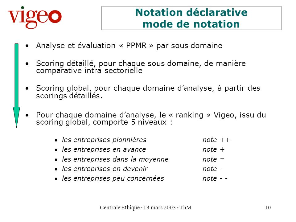 Notation déclarative mode de notation
