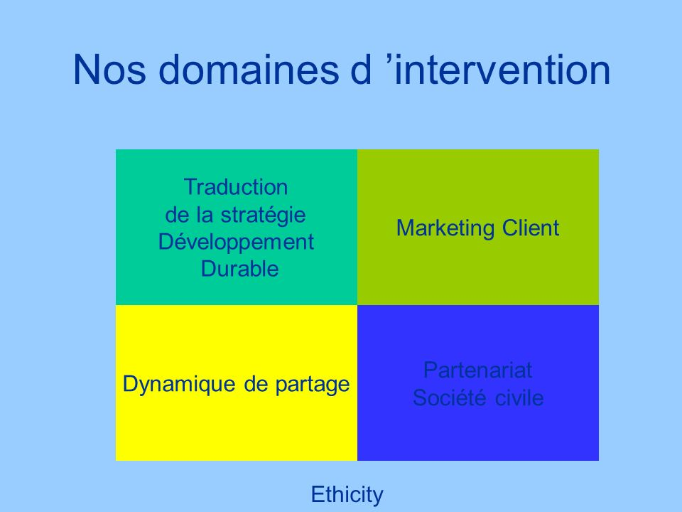 Nos domaines d 'intervention