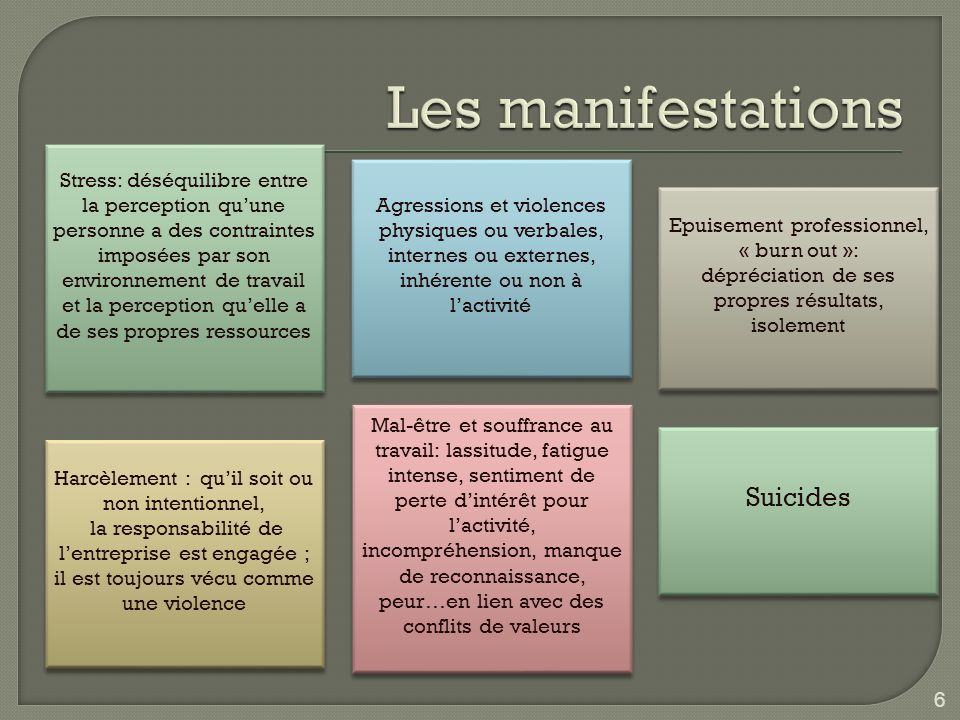 Les manifestations Suicides