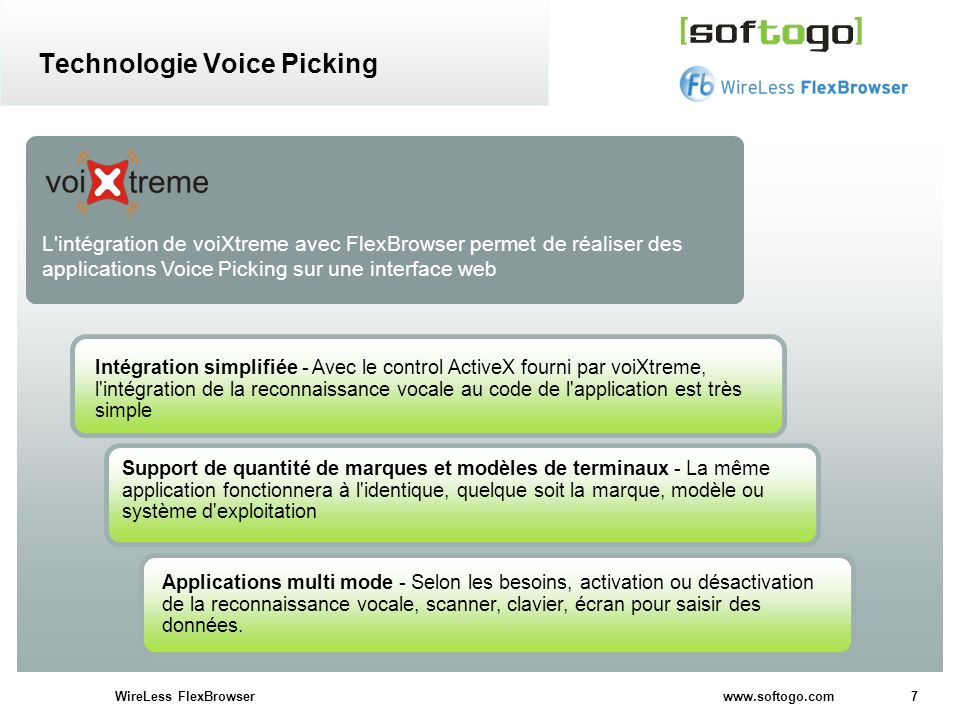Technologie Voice Picking