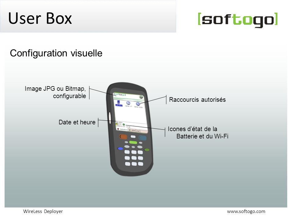 User Box Configuration visuelle Image JPG ou Bitmap, configurable