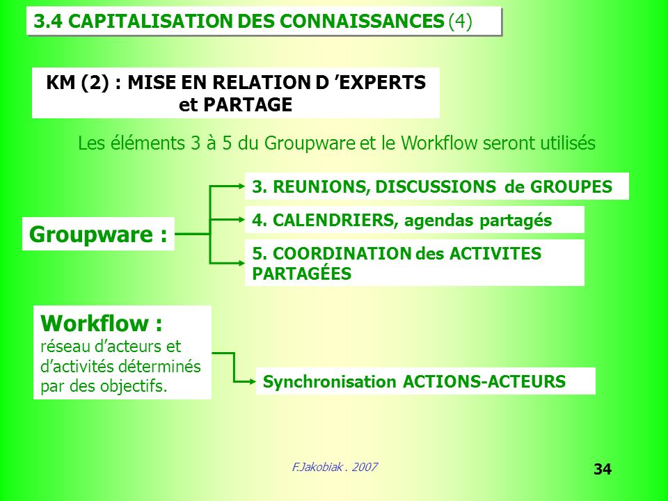 KM (2) : MISE EN RELATION D 'EXPERTS