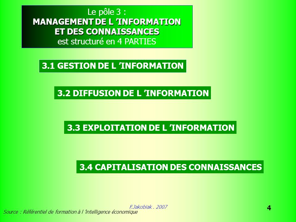 MANAGEMENT DE L 'INFORMATION