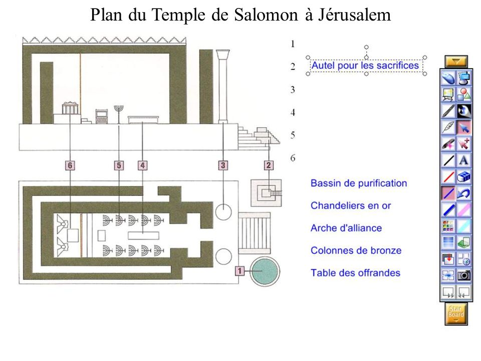 Plan du Temple de Salomon à Jérusalem