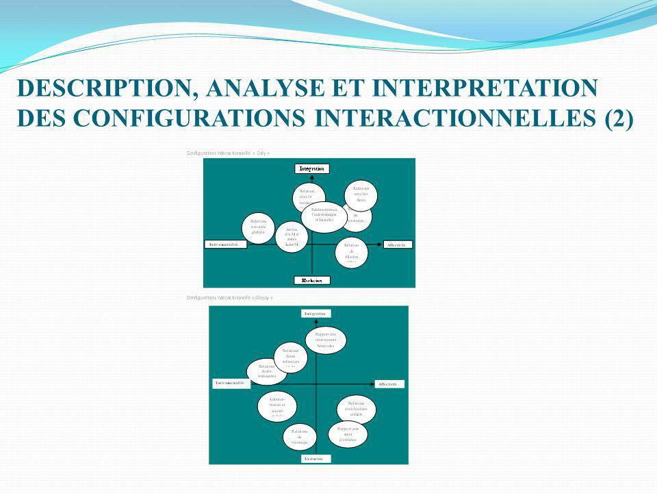 DESCRIPTION, ANALYSE ET INTERPRETATION DES CONFIGURATIONS INTERACTIONNELLES (2)