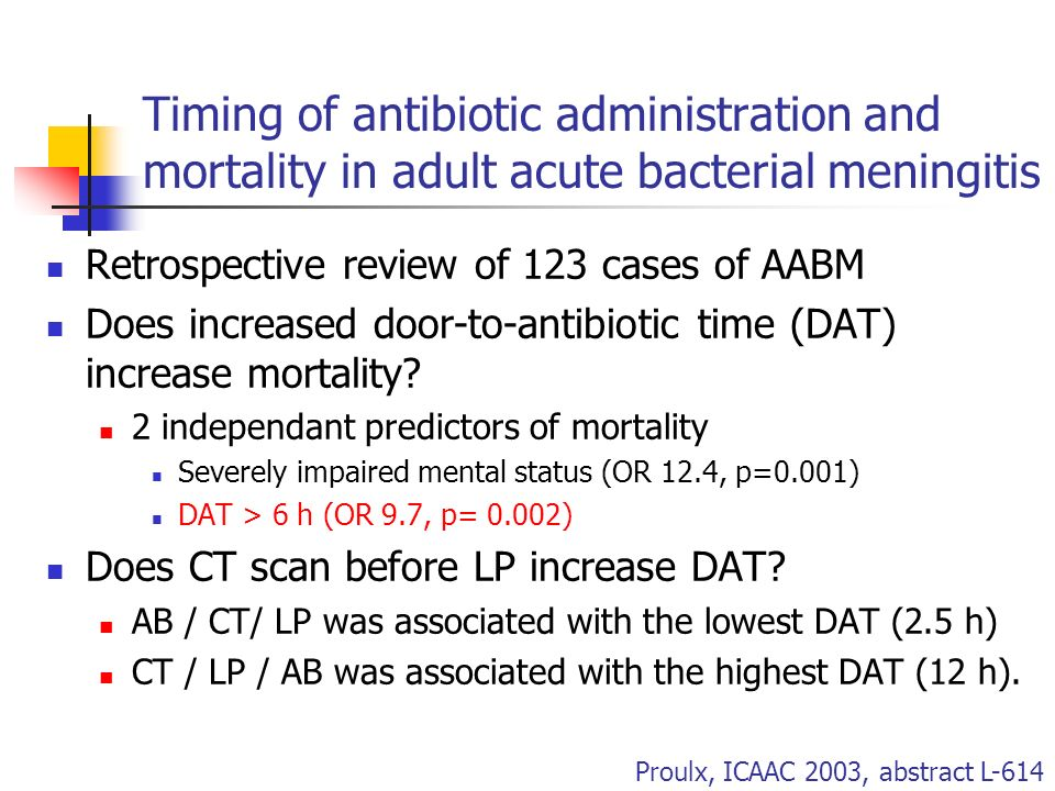 Timing of antibiotic administration and mortality in adult acute bacterial meningitis