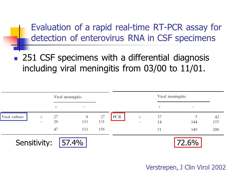 Evaluation of a rapid real-time RT-PCR assay for detection of enterovirus RNA in CSF specimens