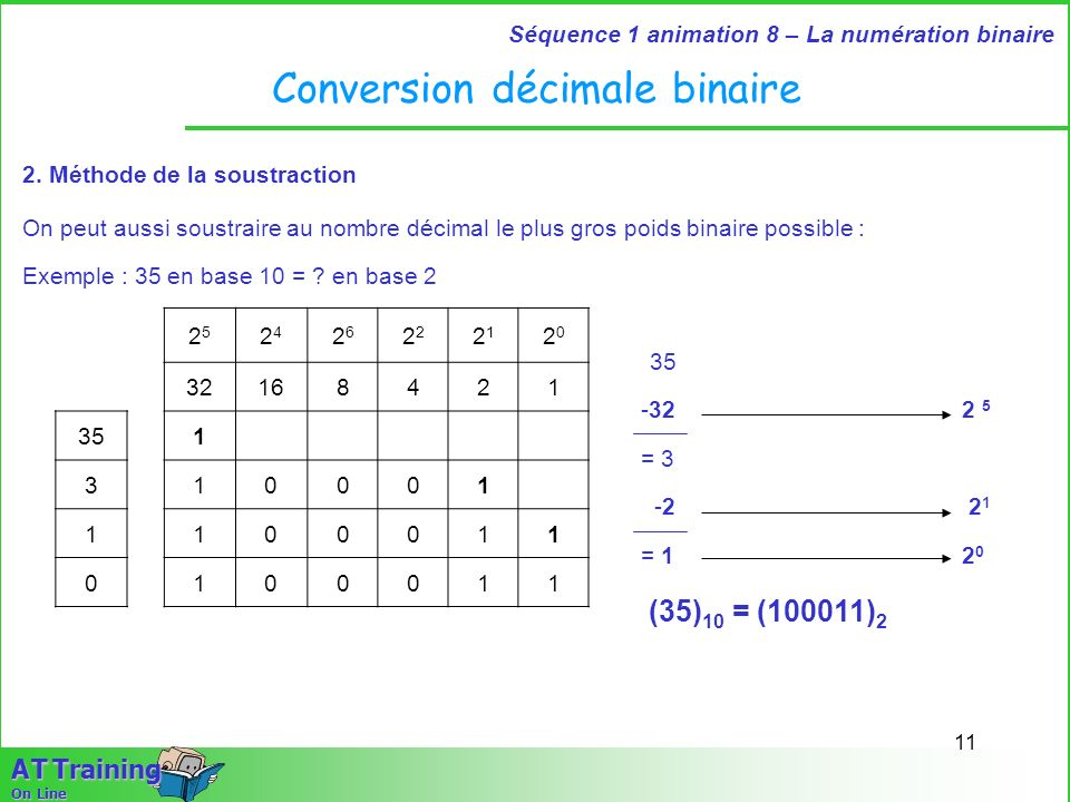 Conversion décimale binaire