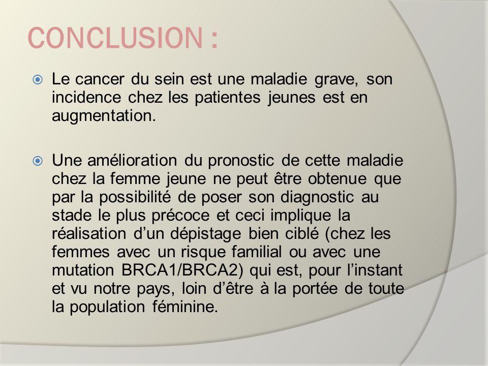le cancer du sein de la femme jeune a propos de 28 cas breast br 7 ppt video online t l charger. Black Bedroom Furniture Sets. Home Design Ideas