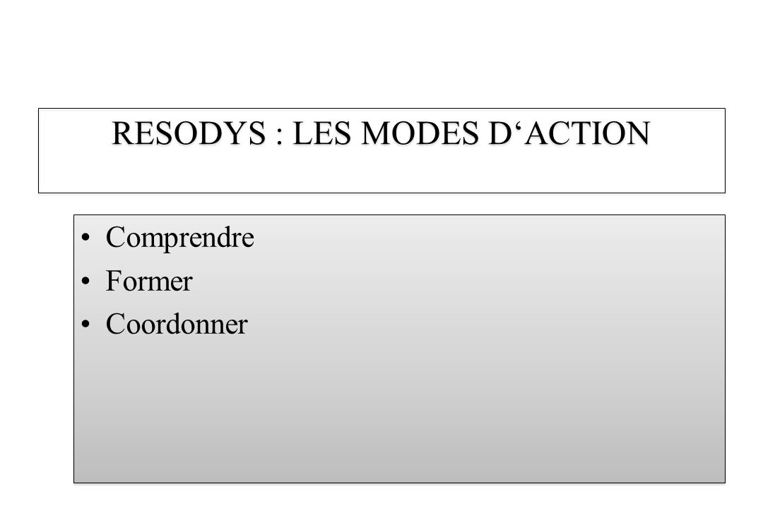 RESODYS : LES MODES D'ACTION