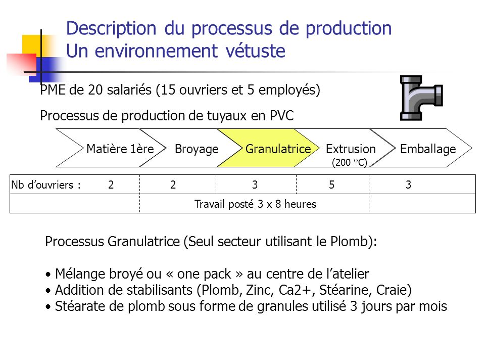 Description du processus de production Un environnement vétuste