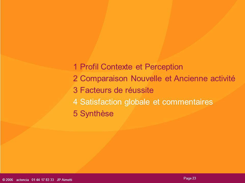 1 Profil Contexte et Perception