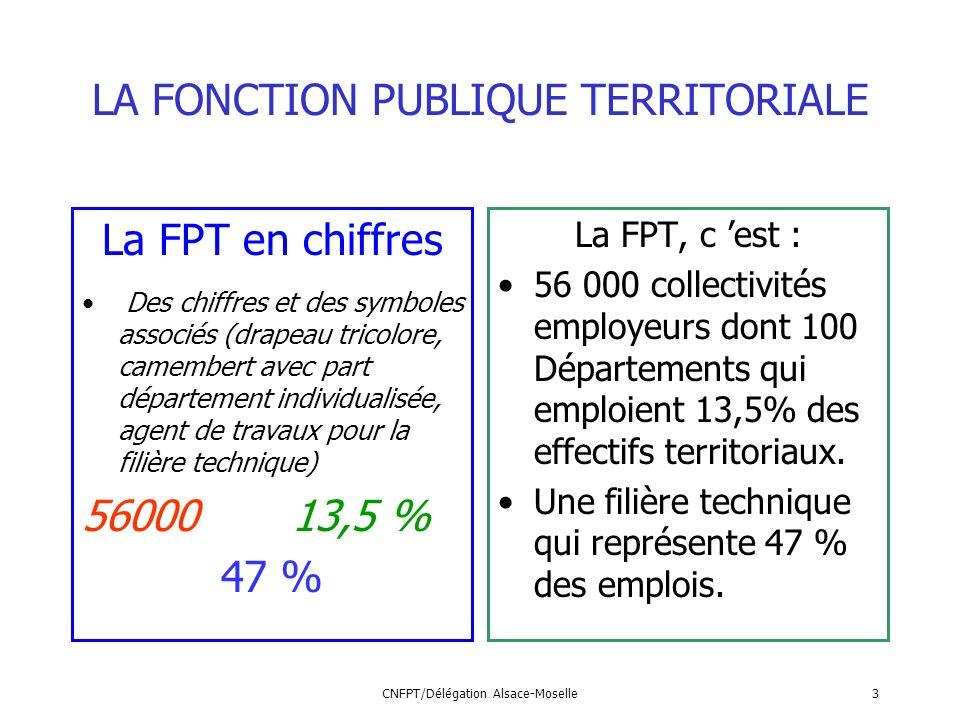 b9179a6d16d LA FONCTION PUBLIQUE TERRITORIALE Version ppt video online télécharger