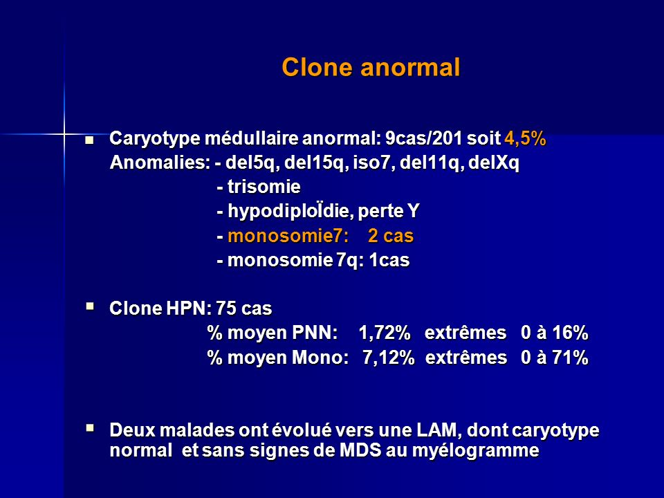 Clone anormal Caryotype médullaire anormal: 9cas/201 soit 4,5%