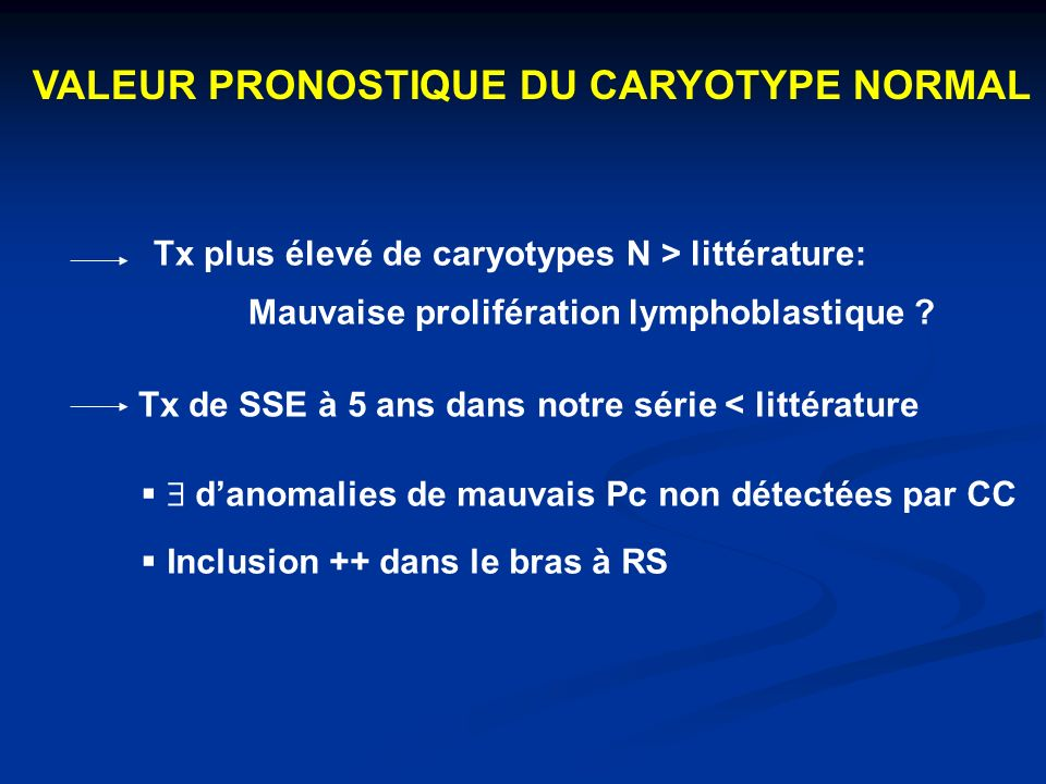 VALEUR PRONOSTIQUE DU CARYOTYPE NORMAL