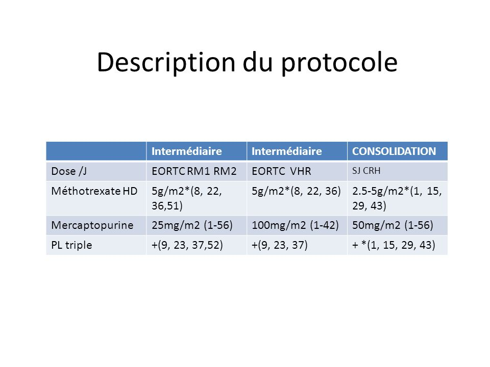 Description du protocole