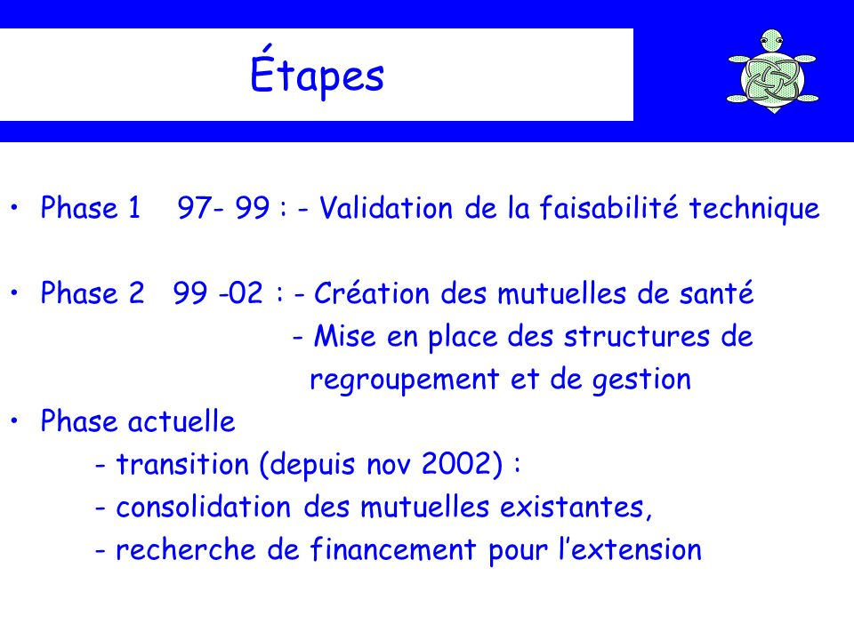 Étapes Phase 1 97- 99 : - Validation de la faisabilité technique