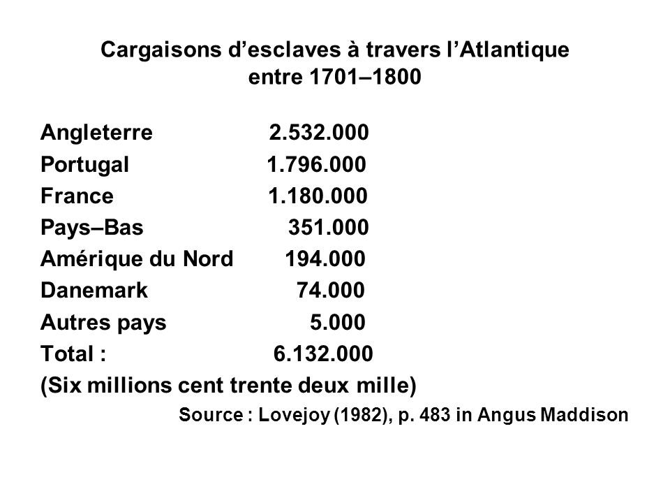 Cargaisons d'esclaves à travers l'Atlantique entre 1701–1800