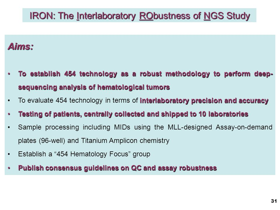 IRON: The Interlaboratory RObustness of NGS Study