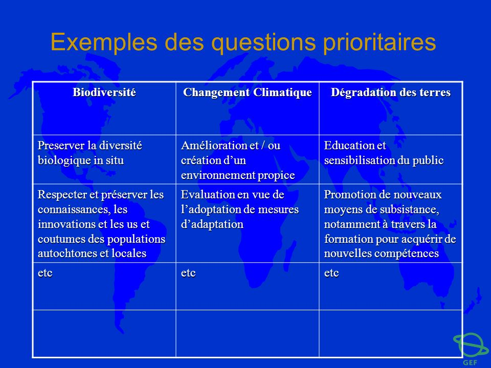 Exemples des questions prioritaires