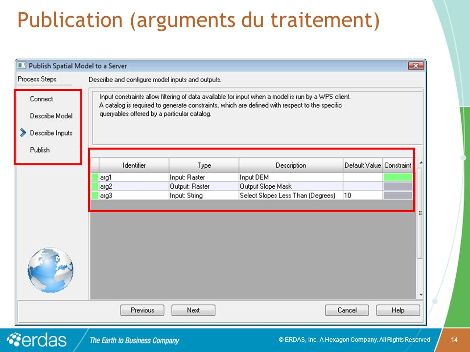 Publication (arguments du traitement)