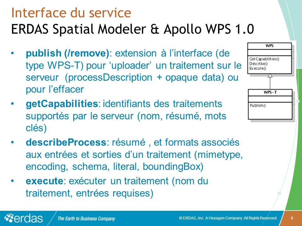 Interface du service ERDAS Spatial Modeler & Apollo WPS 1.0
