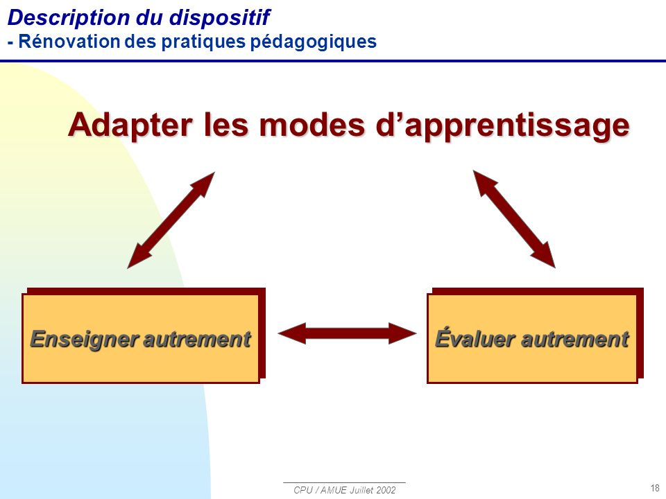Adapter les modes d'apprentissage