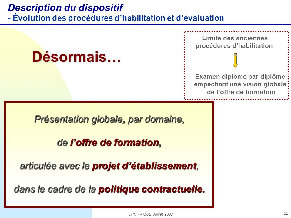 Désormais… Description du dispositif