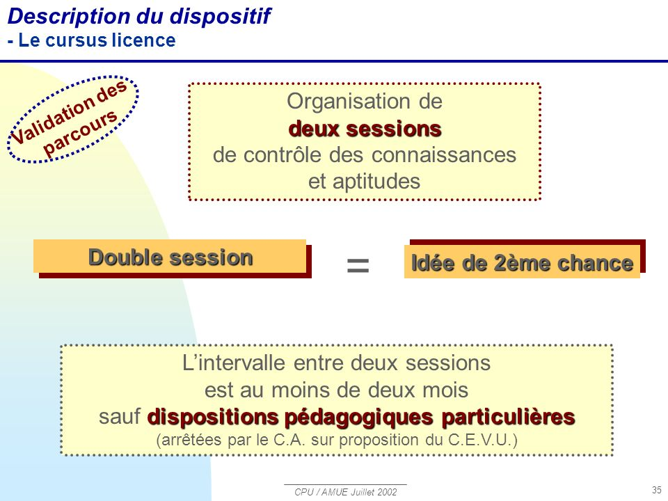 = Description du dispositif Organisation de deux sessions