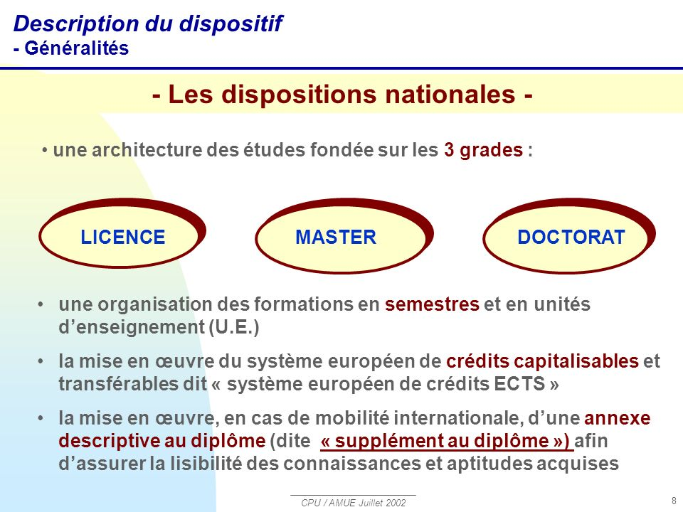 - Les dispositions nationales -