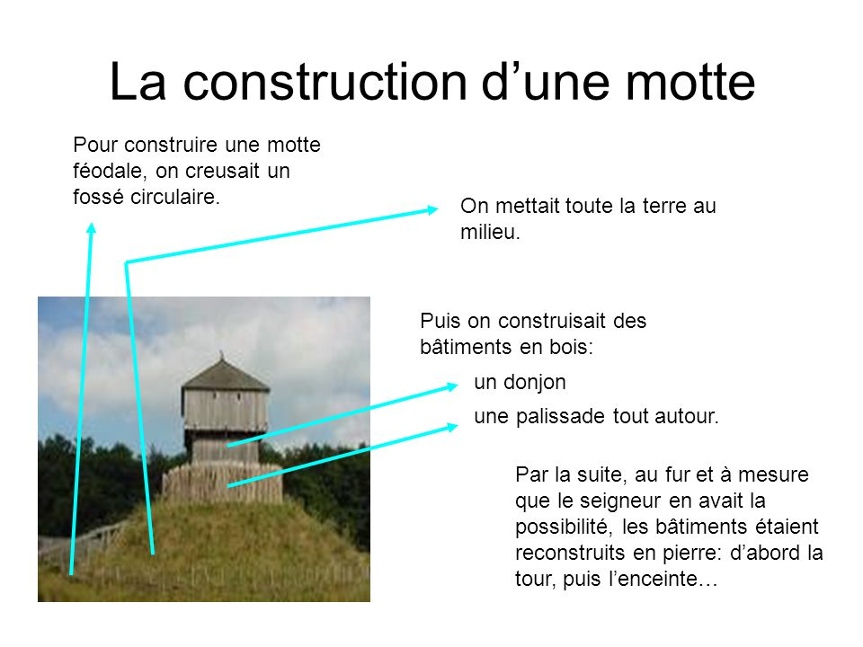 La construction d'une motte