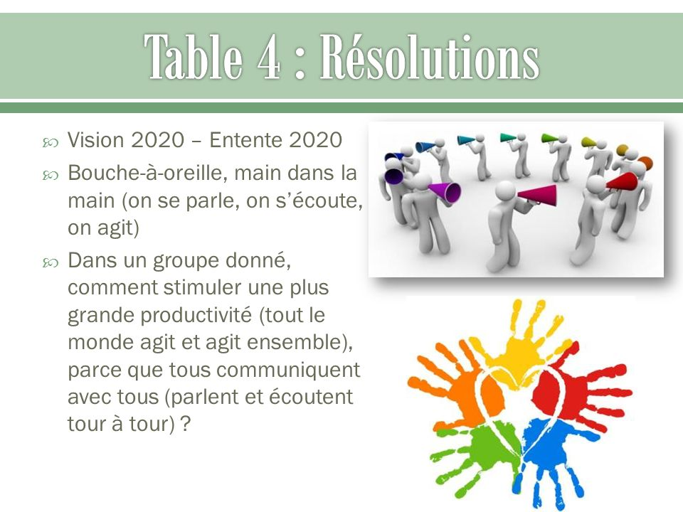 Table 4 : Résolutions Vision 2020 – Entente 2020