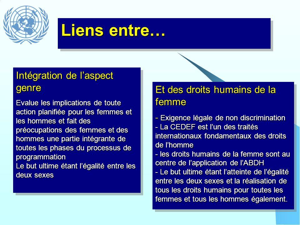 discrimination de genre en afrique