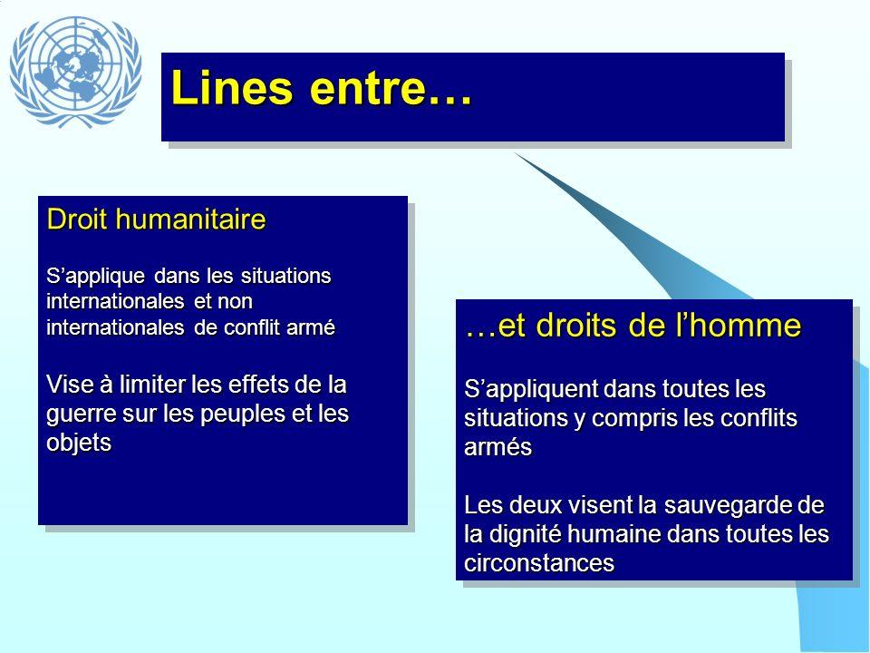 droit international humanitaire et droits de l homme pdf