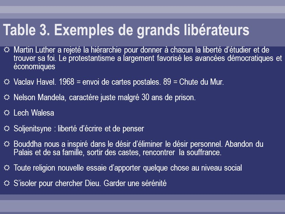 Table 3. Exemples de grands libérateurs