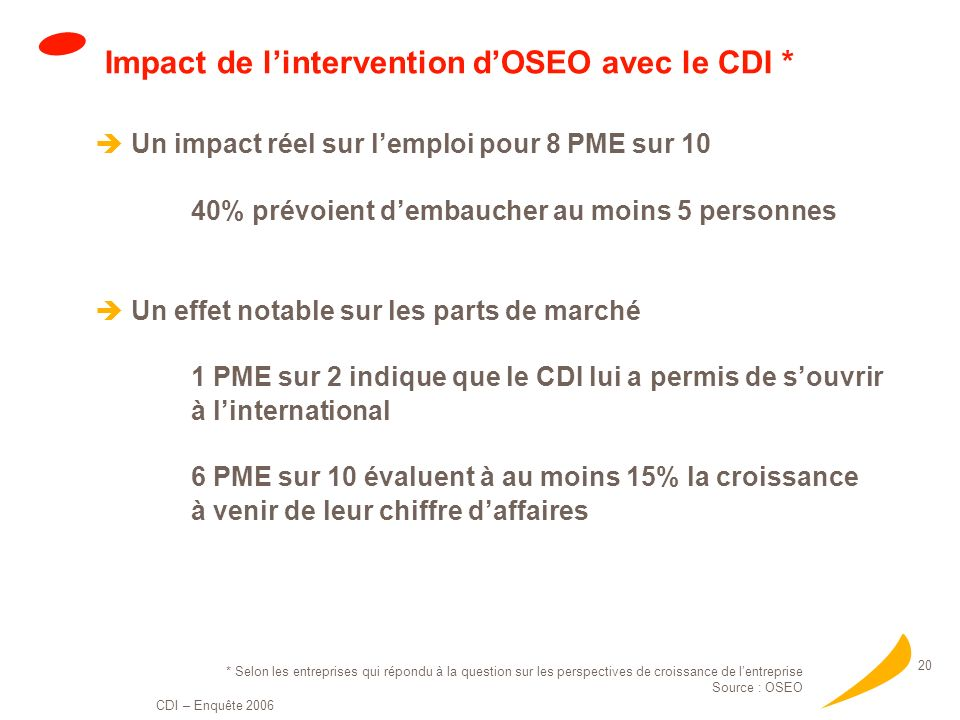 Impact de l'intervention d'OSEO avec le CDI *