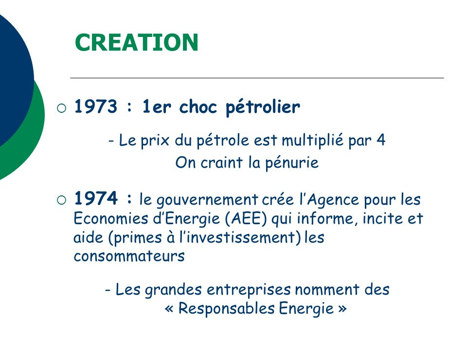 CREATION 1973 : 1er choc pétrolier