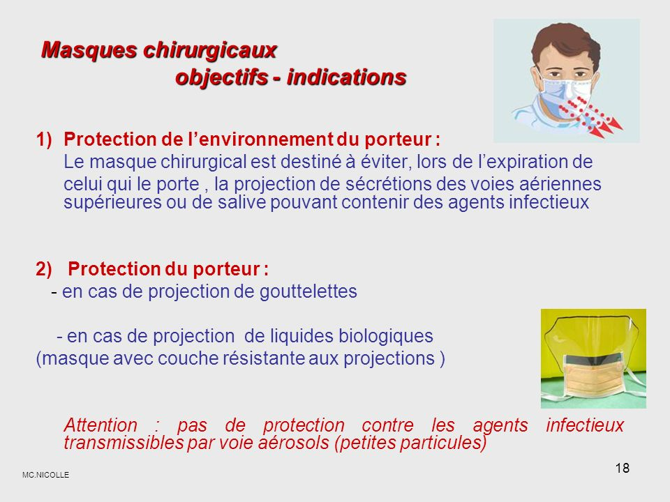 Masques chirurgicaux objectifs - indications