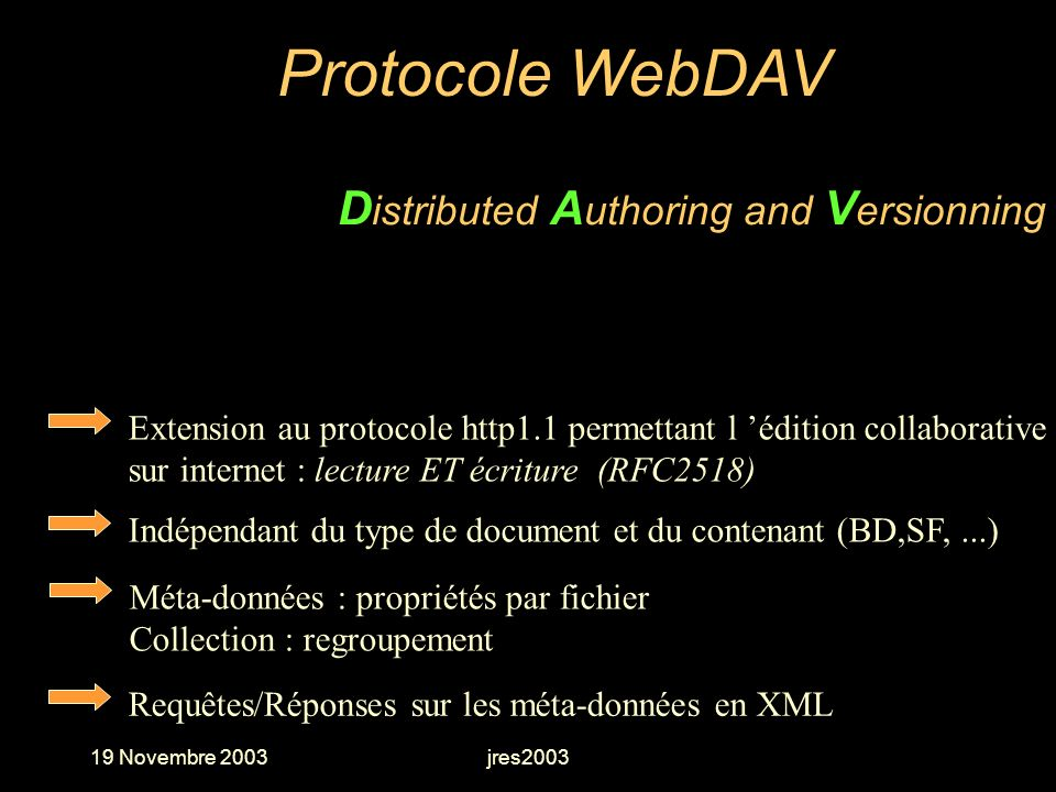 Protocole WebDAV Distributed Authoring and Versionning