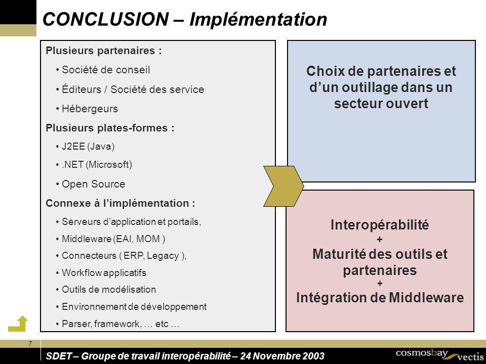 CONCLUSION – Implémentation