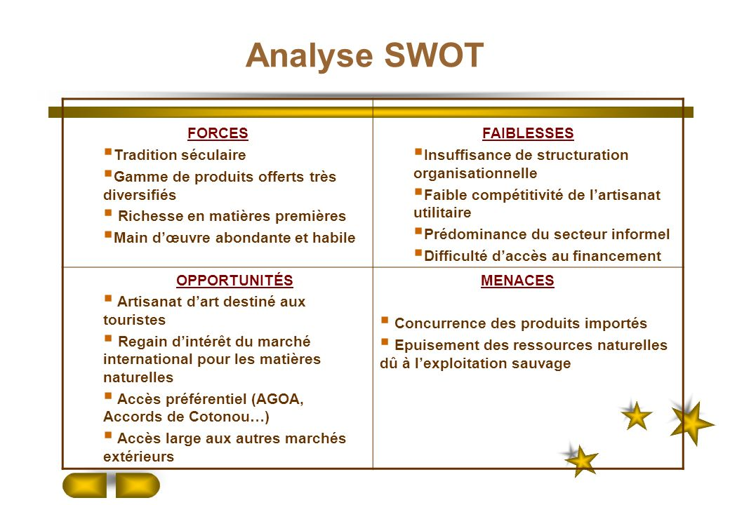 Analyse SWOT FORCES Tradition séculaire