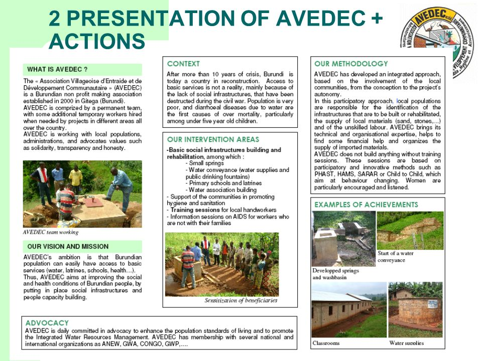 2 PRESENTATION OF AVEDEC + ACTIONS