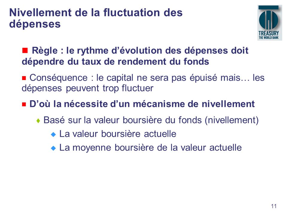 Nivellement de la fluctuation des dépenses
