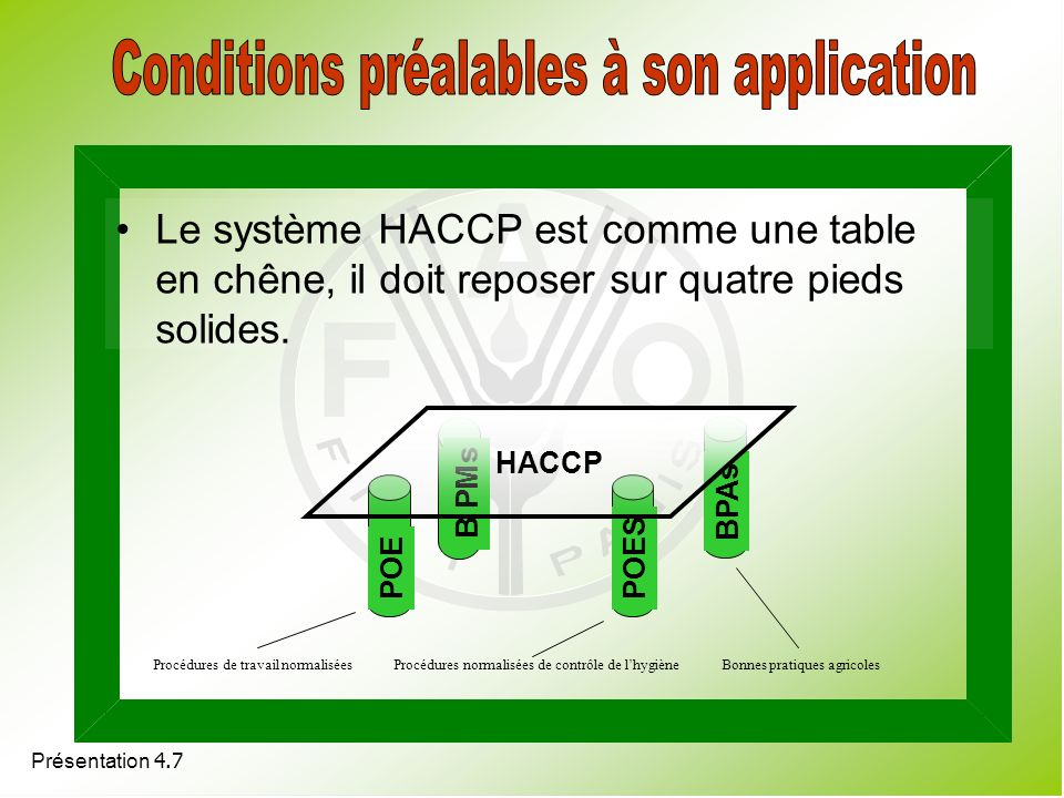 Conditions préalables à son application