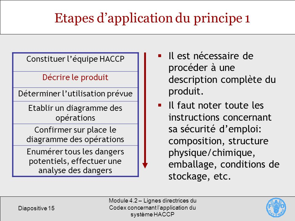 Etapes d'application du principe 1