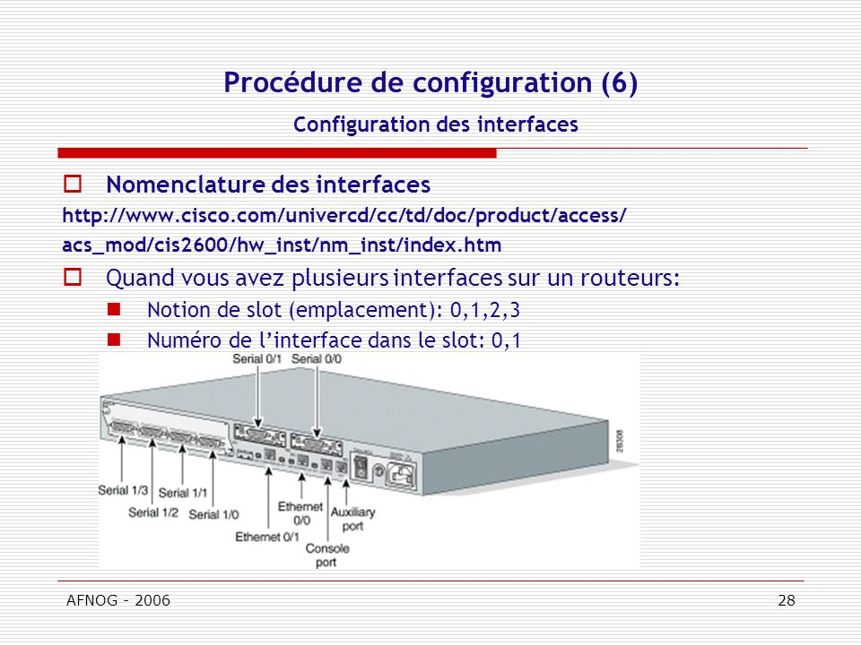 Procédure de configuration (6) Configuration des interfaces