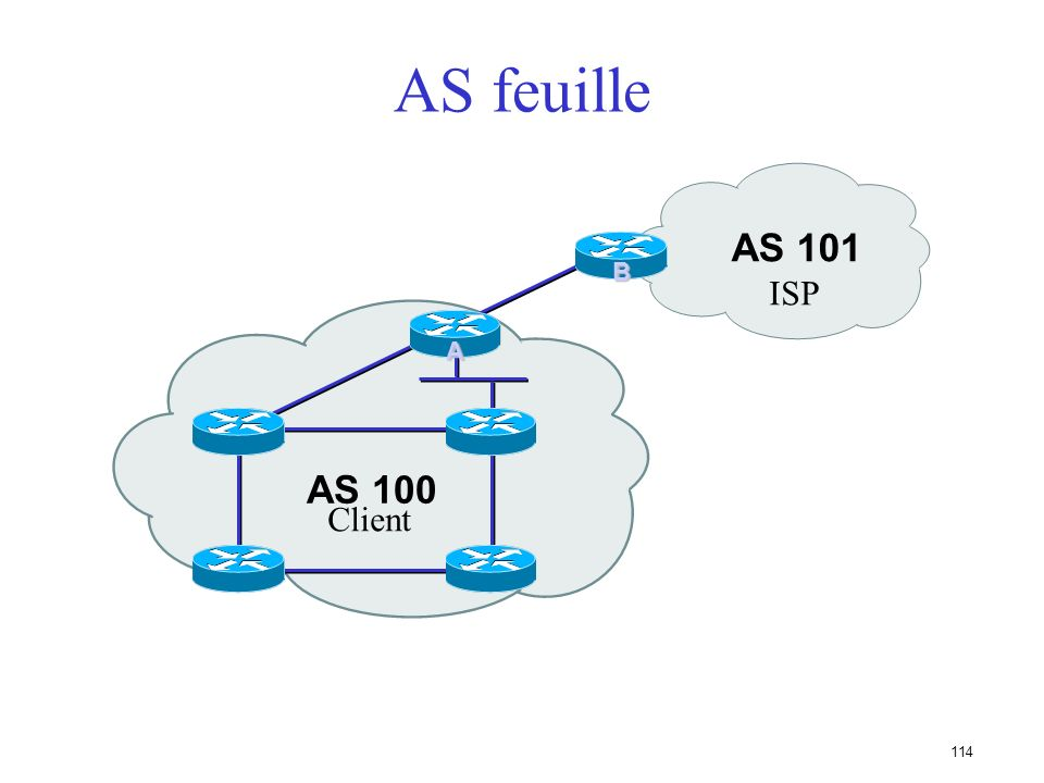 AS feuille AS 101 B ISP A AS 100 Client