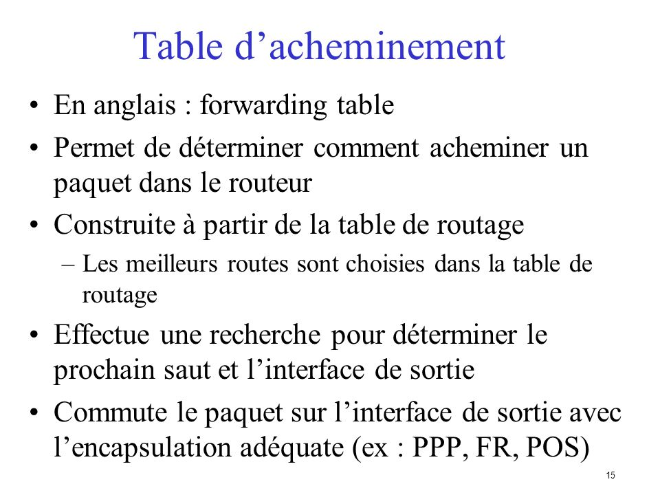 Table d'acheminement En anglais : forwarding table