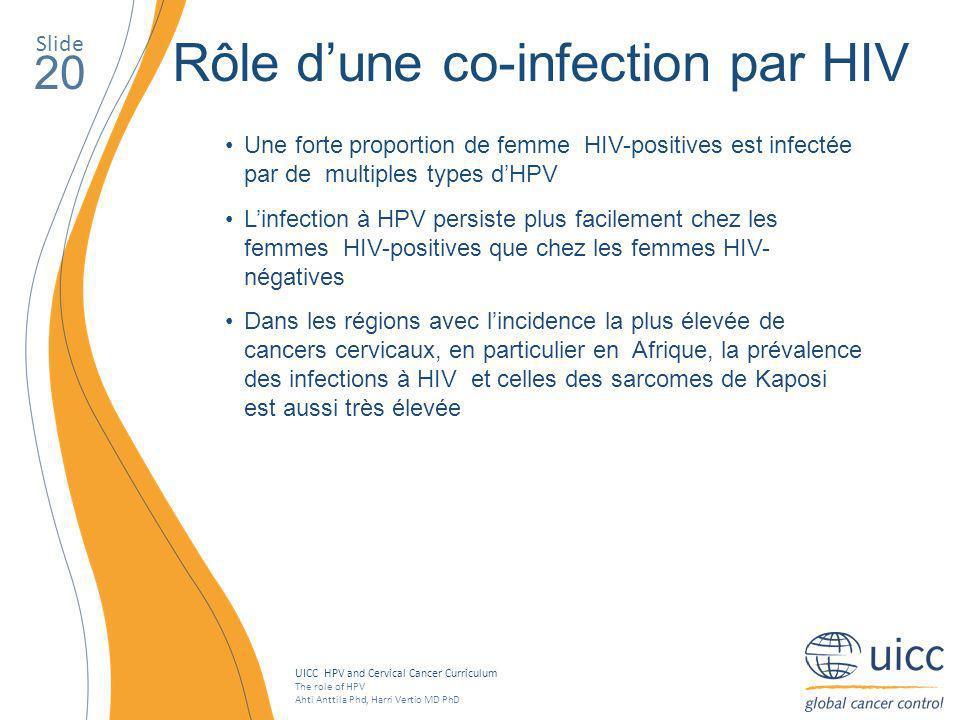 Rôle d'une co-infection par HIV