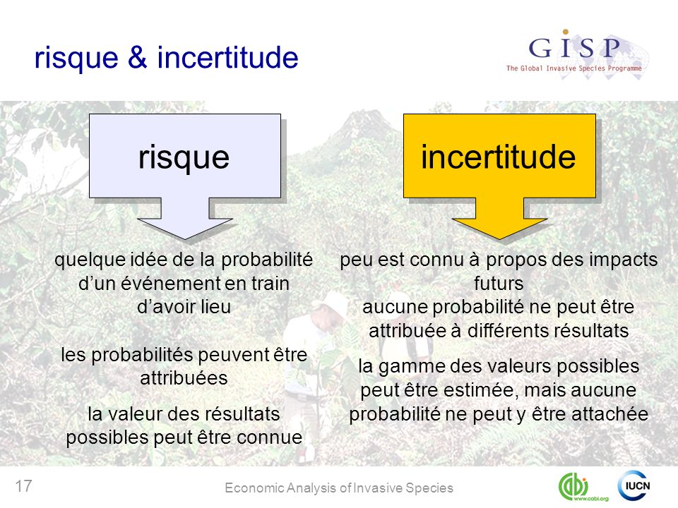 risque incertitude risque & incertitude